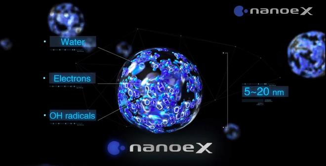 Panasonic thử nghiệm công nghệ ức chế được 99,99% virus SARS-CoV-2 trong 2 tiếng - Ảnh 1.