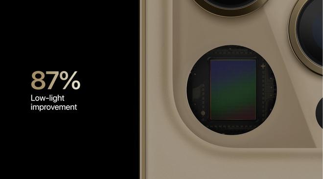Thuật toán tối ưu ảnh chụp quá tốt, Apple vô tình làm giảm sức hấp dẫn của iPhone 12 Pro Max - Ảnh 2.