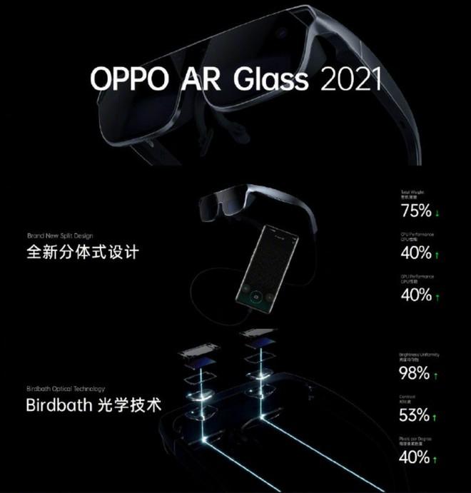 Oppo giới thiệu kính AR Glass 2021: Cải tiến thiết kế thời trang hơn, hỗ trợ âm thanh và trình chiếu nội dung trực tuyến - Ảnh 5.