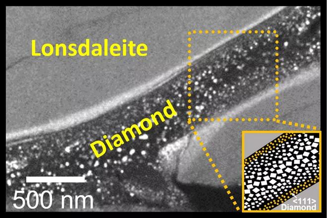 Với quá trình thực hiện chỉ vài phút đồng hồ, các nhà khoa học tạo ra kim cương hiếm ở nhiệt độ phòng - Ảnh 2.