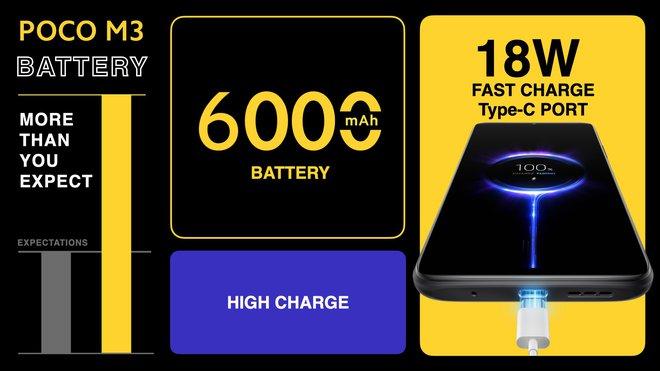 POCO M3 ra mắt: Thiết kế mới lạ, Snapdragon 662, camera 48MP, pin 6000mAh, giá chỉ từ 3 triệu đồng - Ảnh 5.