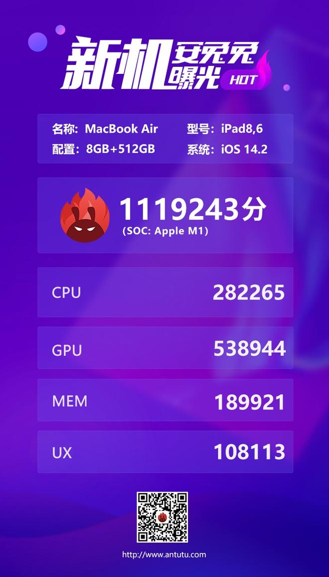 Apple M1 đạt hơn 1 triệu điểm AnTuTu, hiệu năng vượt trội so với iPhone 12 Pro và iPad Pro 2020 - Ảnh 1.