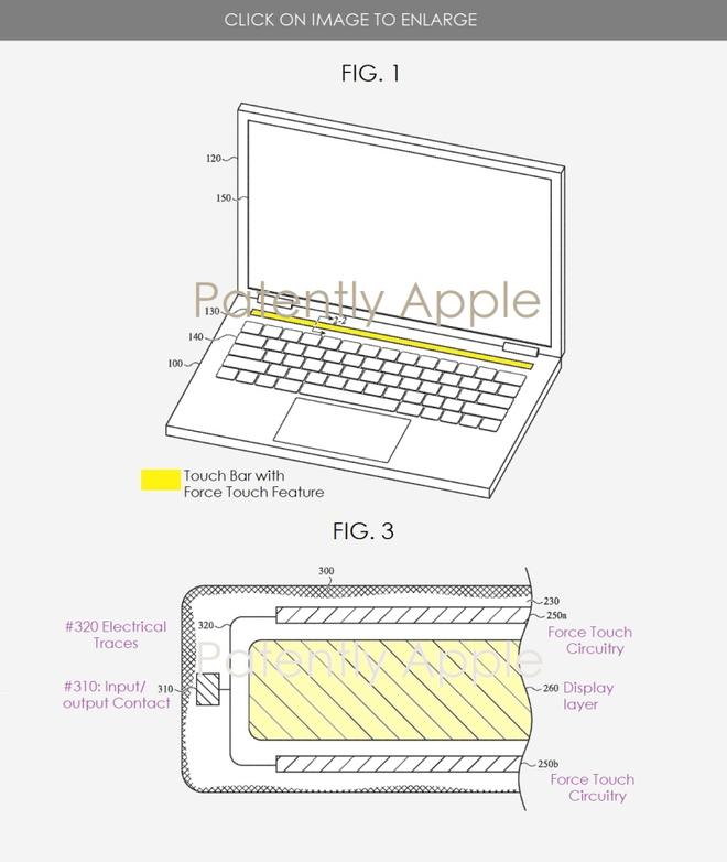 Apple sẽ trang bị công nghệ Force Touch cho Touch Bar của MacBook - Ảnh 1.