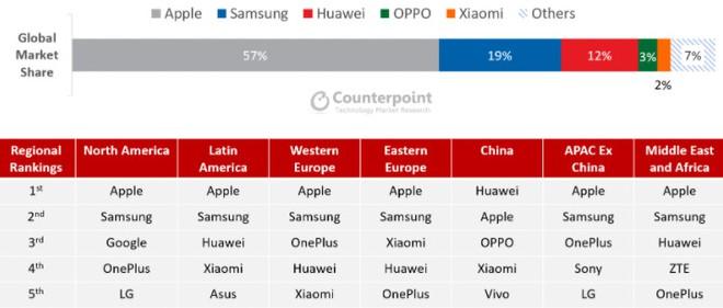 Xiaomi có trở thành một Huawei mới? - Ảnh 4.