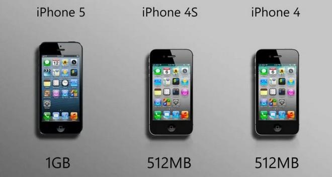 Nếu có, liệu rằng bạn còn muốn mua iPhone 4 với giá chỉ 120 USD? - Ảnh 3.