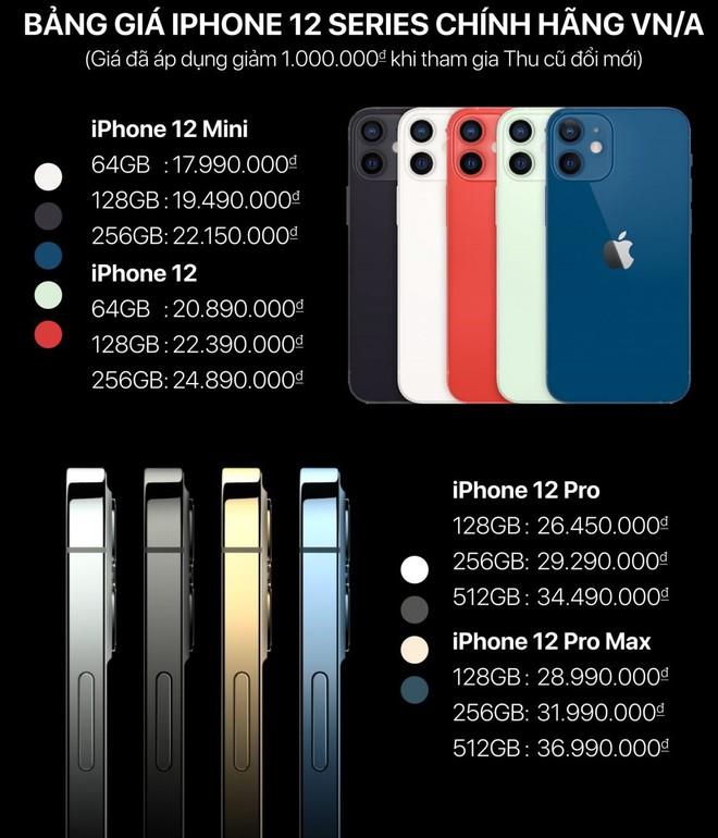 iPhone 12 Pro Max chính hãng bán tại Việt Nam từ ngày 27/11: Giá bình ổn, chỉ delay 2 tuần, còn lý do gì để mua hàng xách tay? - Ảnh 2.