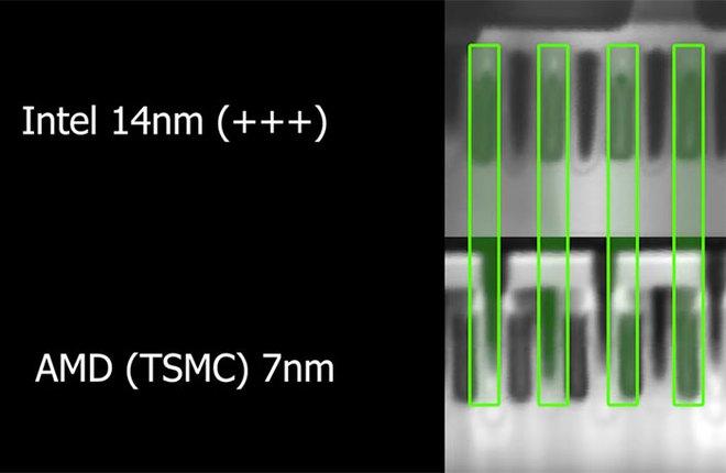 Chẻ chip Intel 14nm với AMD 7nm để so sánh, có thật chip Intel lớn gấp đôi đối thủ? - Ảnh 6.