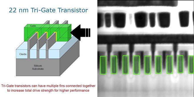 Chẻ chip Intel 14nm với AMD 7nm để so sánh, có thật chip Intel lớn gấp đôi đối thủ? - Ảnh 3.