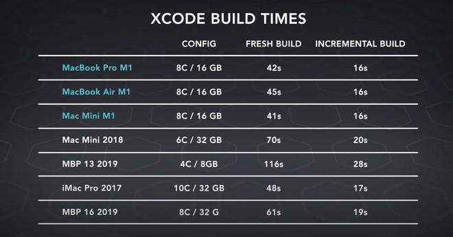 Nhìn vào thất bại của Microsoft, Qualcomm và Intel, bạn mới hiểu vì sao thế giới công nghệ nể phục Apple tới vậy - Ảnh 3.