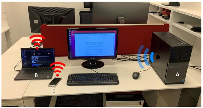 Biến thanh RAM thành đầu phát Wifi, hacker ăn trộm được dữ liệu cả trong các máy tính không kết nối mạng - Ảnh 2.