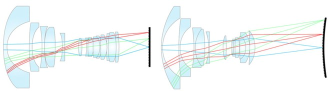 Cảm biến hình ảnh CMOS dạng cong đầu tiên đã được bán ra - Ảnh 2.