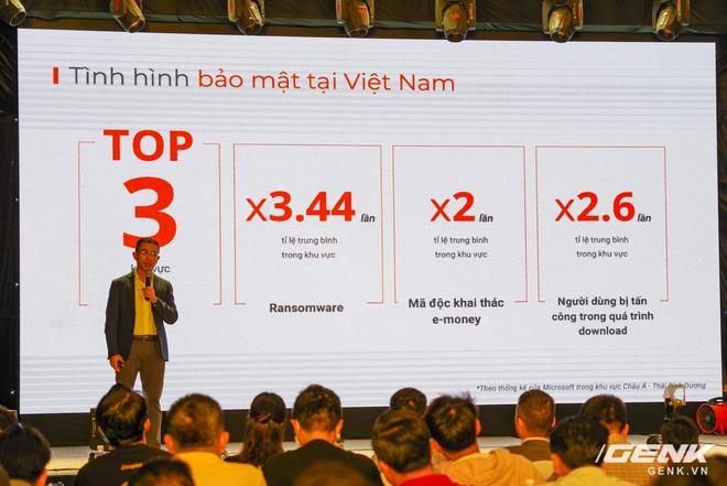 FPT Telecom giới thiệu F-Safe: tính năng bảo mật internet tích hợp modem đầu tiên tại Việt Nam - Ảnh 1.