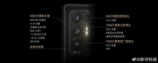 OPPO Reno5 Pro+ ra mắt: Camera dùng cảm biến Sony IMX766 xịn hơn, chip Snapdragon 865, sạc siêu nhanh 65W, giá từ 14.2 triệu đồng - Ảnh 3.