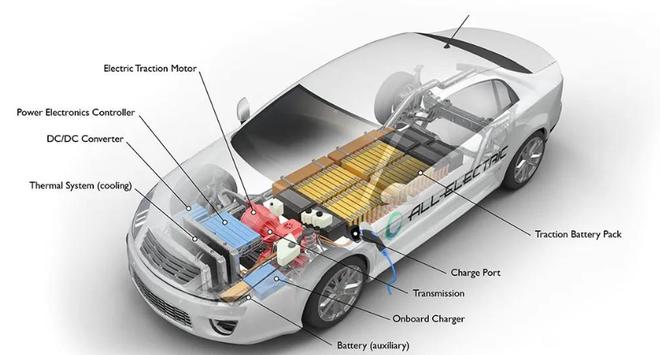 Sếp Toyota nói xe điện chỉ gây thêm ô nhiễm, hãng xe điện Trung Quốc nhắc khéo: Các ông muốn làm Nokia? - Ảnh 4.
