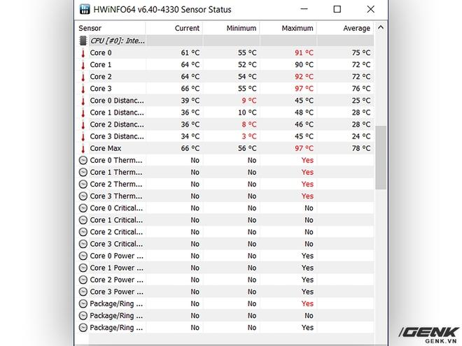 Đánh giá hiệu năng gaming Intel Iris Xe trên Asus VivoBook S14 S433: Ultrabook nay đã có thể chơi game - Ảnh 14.