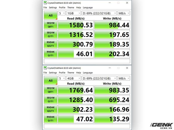 Đánh giá hiệu năng gaming Intel Iris Xe trên Asus VivoBook S14 S433: Ultrabook nay đã có thể chơi game - Ảnh 8.