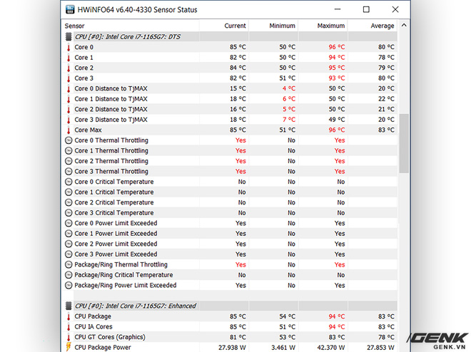 Đánh giá hiệu năng gaming Intel Iris Xe trên Asus VivoBook S14 S433: Ultrabook nay đã có thể chơi game - Ảnh 18.