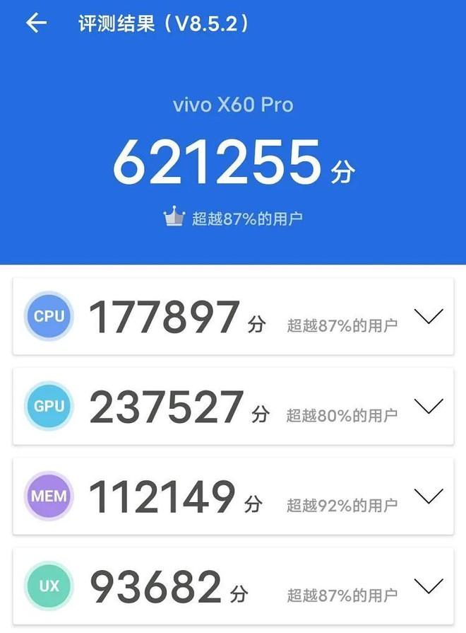 Vivo X60 và X60 Pro ra mắt: Exynos 1080 5nm, camera chống rung gimbal, màn hình AMOLED 120Hz, giá từ 12.4 triệu đồng - Ảnh 9.