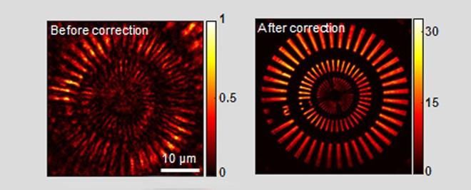 Kính hiển vi thông thường (trái) so với kính hiển vi ma trận phản xạ.q
