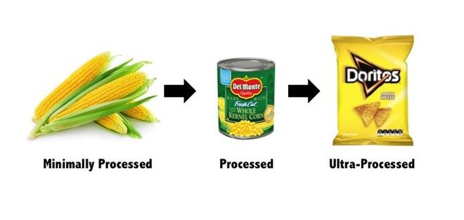 Thực phẩm tự nhiên, chế biến và siêu chế biến là gì: Làm sao để nhận biết chúng và ăn uống lành mạnh hơn? - Ảnh 4.