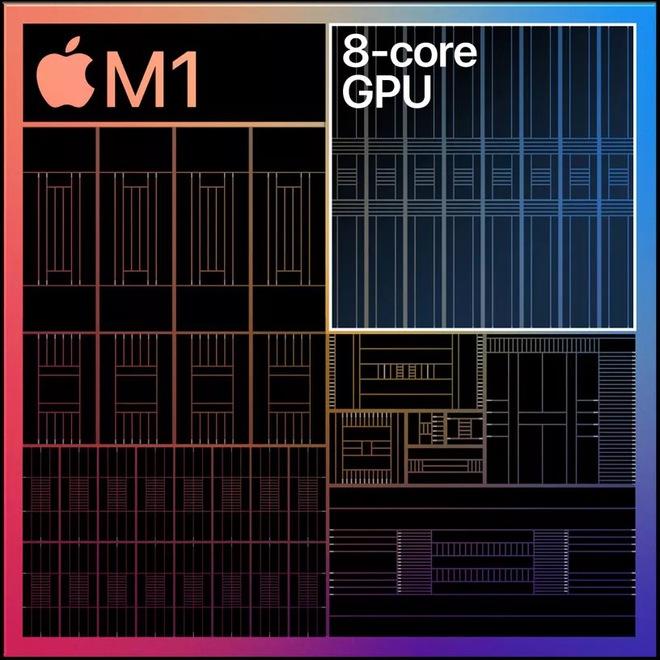 Apple đang phát triển vi xử lý 32 nhân dành cho máy Mac cao cấp - Ảnh 2.