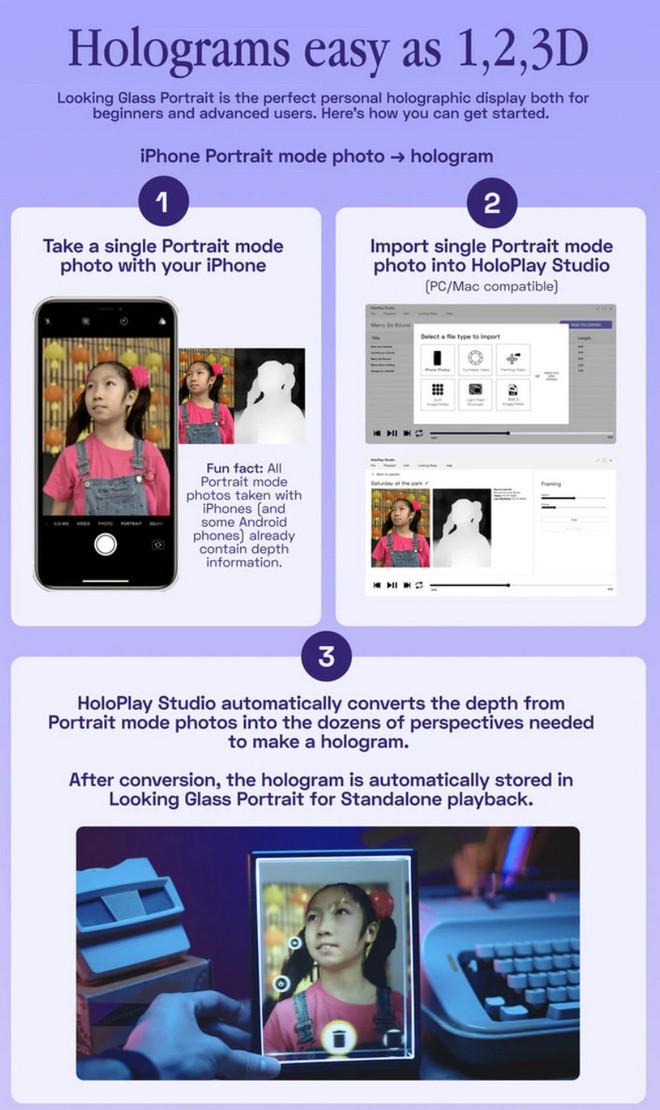 Portrait: Khung hình đặc biệt có thể chiếu ảnh chân dung, chat video ở định dạng 3D cực kỳ ấn tượng - Ảnh 3.