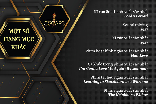 Oscar 2020: Parasite đi vào lịch sử với 4 tượng vàng quan trọng, Joaquin Phoenix thắng giải Nam chính xuất sắc nhất, Endgame trắng tay ra về - Ảnh 14.