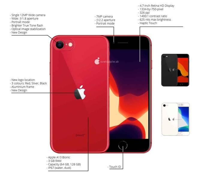iPhone 9 lộ diện trong loạt ảnh render mới: Sự kết hợp giữa iPhone 8 và iPhone 11 - Ảnh 2.