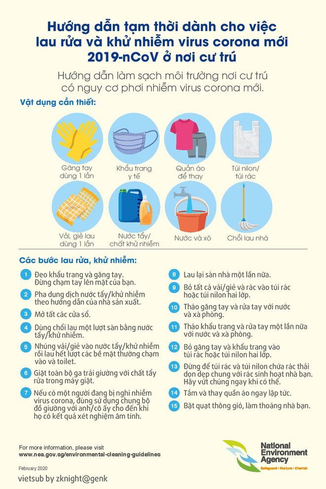 Cần duy trì vệ sinh lớp học, trường học và nhà cửa như thế nào để phòng chống virus corona? - Ảnh 3.