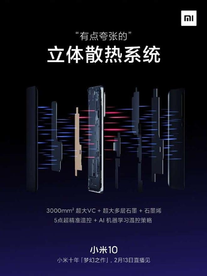 Xiaomi Mi 10 sẽ có tản nhiệt siêu to khổng lồ, 5 cảm biến đo nhiệt độ, sử dụng AI để giám sát và quản lý - Ảnh 1.