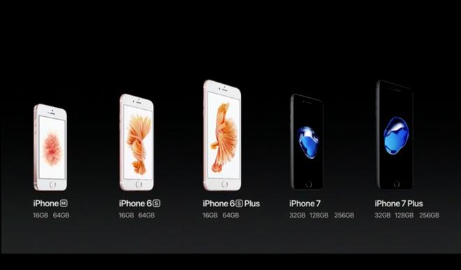 Đánh giá iPhone 6S Plus sau 4 năm gắn bó: Đủ tốt để tôi tiếp tục sử dụng cho đến khi nó hỏng không thể sửa nổi mới thôi - Ảnh 4.