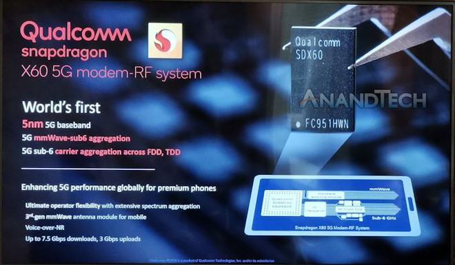 Modem 5G Snapdragon X60 thế hệ 3 mới nhất của Qualcomm được sản xuất trên quy trình 5nm - Ảnh 1.