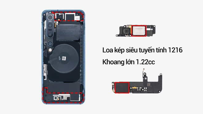 Mổ bụng Xiaomi Mi 10 Pro: Thiết kế đỉnh cao bên trong một mẫu flagship có giá chỉ từ 16 triệu đồng - Ảnh 2.