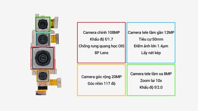 Mổ bụng Xiaomi Mi 10 Pro: Thiết kế đỉnh cao bên trong một mẫu flagship có giá chỉ từ 16 triệu đồng - Ảnh 8.