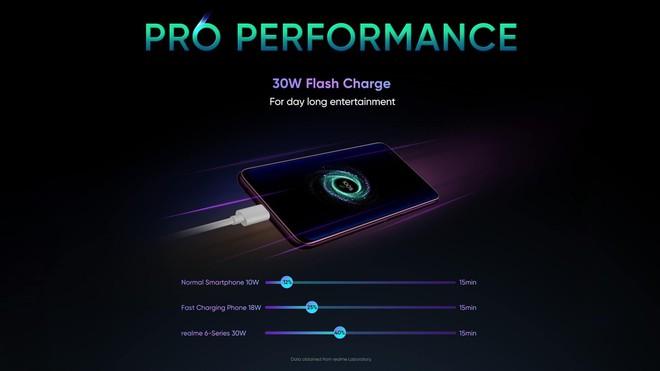 Realme 6 Pro lộ diện: Màn hình 90Hz, 4 camera sau 64MP, sạc nhanh 30W, ra mắt ngày 5/3 - Ảnh 6.