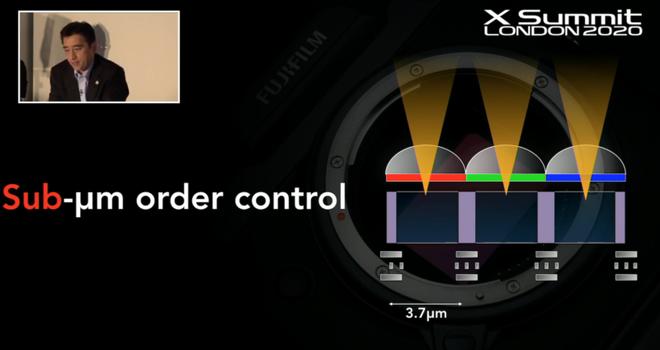 Fujifilm đang phát triển tính năng chụp 400MP cho GFX100 - Ảnh 2.