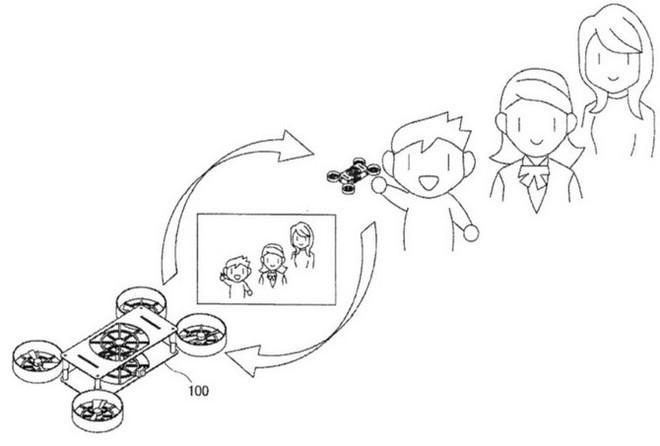 Sony đang bí mật nghiên cứu drone có thể gập gọn, hỗ trợ chụp nhóm đông người dễ dàng? - Ảnh 8.