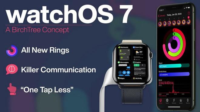 Ngắm ý tưởng thú vị khi Apple Watch hỗ trợ smartphone Android và các bên thứ ba - Ảnh 1.