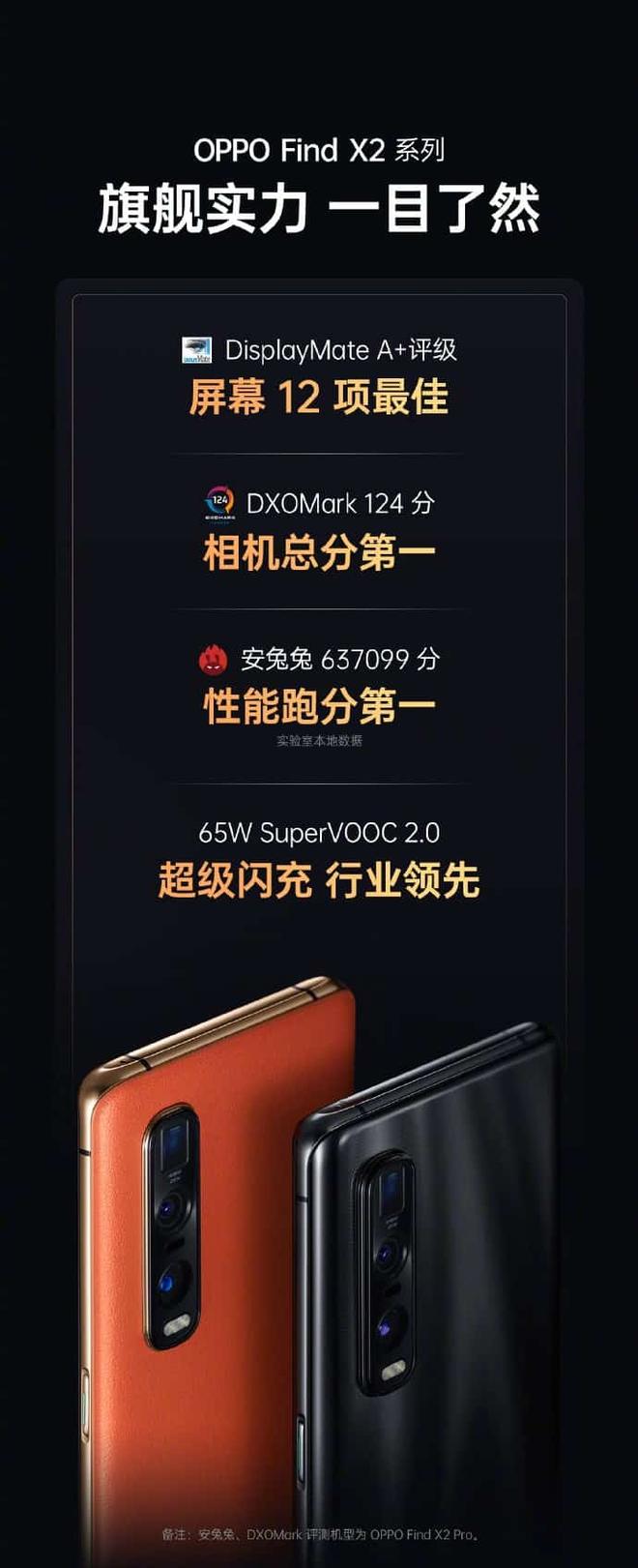 Oppo Find X2 Pro phá vỡ kỷ lục hiệu năng với 637.099 điểm - Ảnh 2.