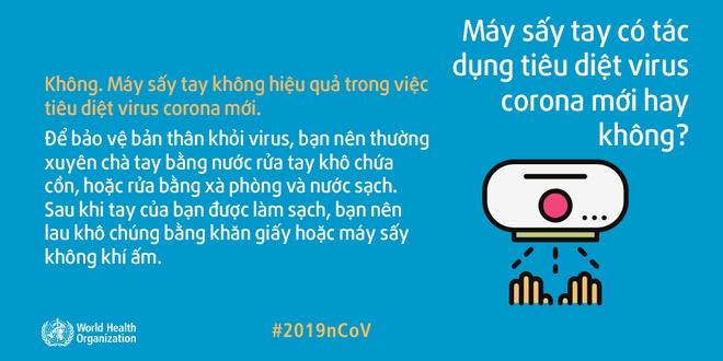 [Infographic] 13 tin đồn sai sự thật về virus corona: WHO giải thích tại sao chúng đều phản khoa học - Ảnh 1.
