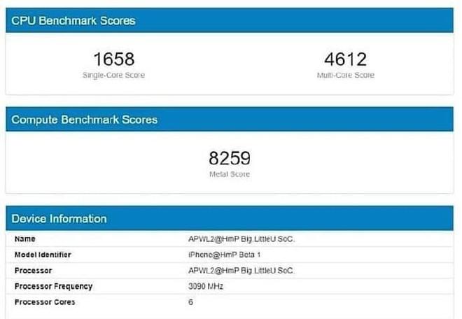 """Lộ điểm benchmark của iPhone 12: """"đập chết ăn thịt"""" hiệu năng của bất cứ chiếc điện thoại Android nào - Ảnh 1."""