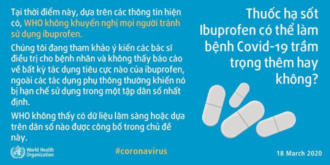 WHO bất ngờ rút lại lời khuyên mọi người tránh dùng thuốc hạ sốt ibuprofen cho Covid-19 - Ảnh 1.