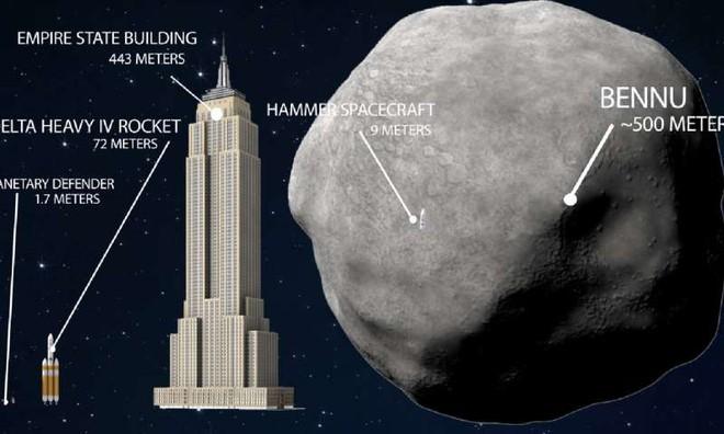Nhóm nghiên cứu MIT tuyên bố tìm ra cách thức đánh chặn thiên thạch hiệu quả nhất - Ảnh 3.