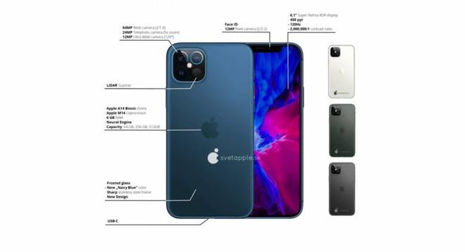Concept iPhone 12 với camera LiDAR, hóa ra Apple thiết kế cụm camera sau hình vuông là có lý do cả - Ảnh 4.