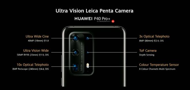 Huawei P40 series ra mắt: Nhiều công nghệ đỉnh cao nhưng quan trọng nhất là Google thì vẫn không có - Ảnh 6.