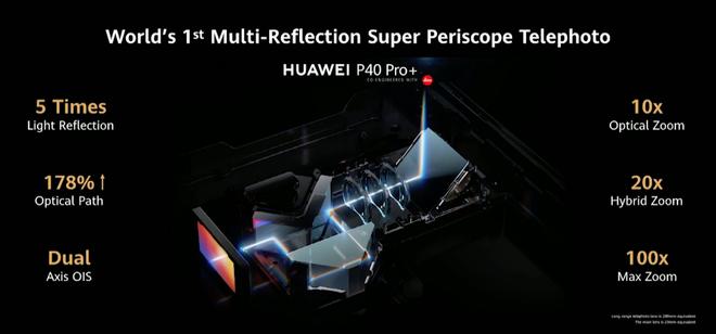 Huawei P40 series ra mắt: Nhiều công nghệ đỉnh cao nhưng quan trọng nhất là Google thì vẫn không có - Ảnh 8.