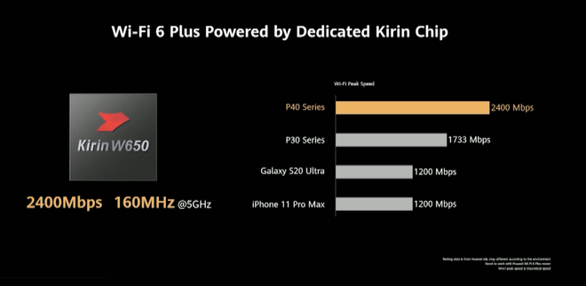 Huawei P40 series ra mắt: Nhiều công nghệ đỉnh cao nhưng quan trọng nhất là Google thì vẫn không có - Ảnh 15.