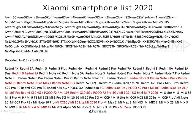 Rò rỉ danh sách loạt smartphone mà Xiaomi sẽ ra mắt trong quý 3 năm nay? - Ảnh 2.