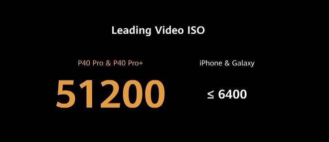 Huawei dìm iPhone 11 Pro Max và Galaxy S20 Ultra như thế nào trong sự kiện ra mắt P40 Pro? - Ảnh 6.