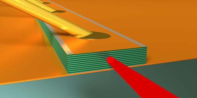 Sử dụng sóng và ánh sáng, các nhà khoa học thực hiện truyền dữ liệu với tốc độ lên tới 100Gb/s - Ảnh 3.